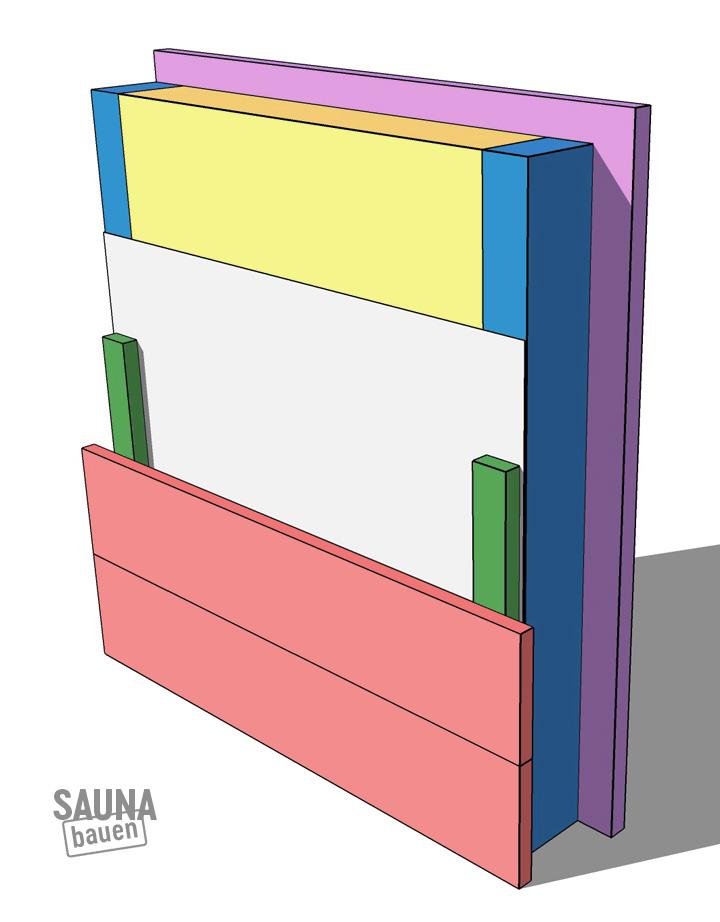 Finnische Sauna Eigenbau Wandaufbau Wandschnitt